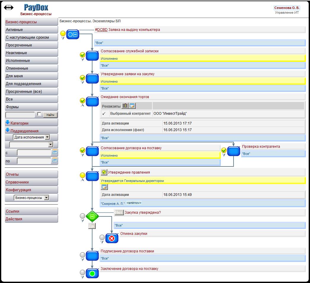 Управление бизнес-процессами PayDox AJAX-BPM