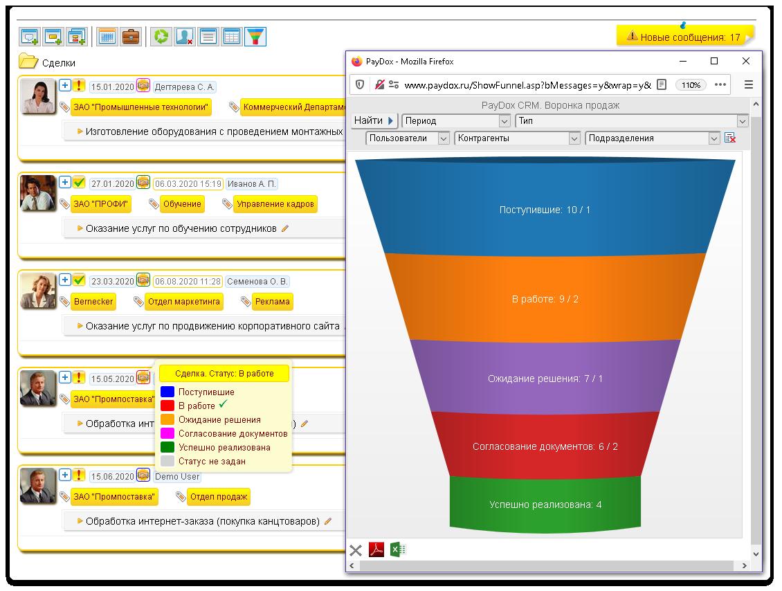 Представление общей воронки продаж для разнотипных сделок на графическом дашборде в PayDox CRM