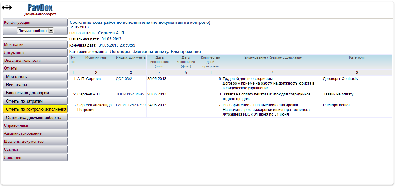 Отчет Состояние хода работ по исполнителю (по документам на контроле)